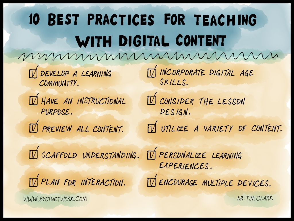 A List of the 10 Best Practices for Teaching with Digital Content