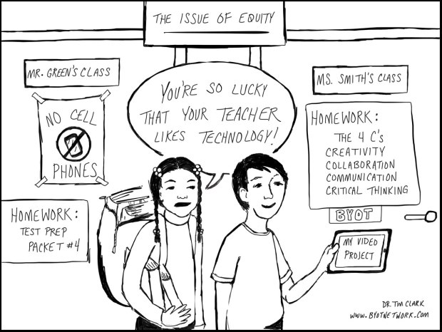 A Scenario of Inequity